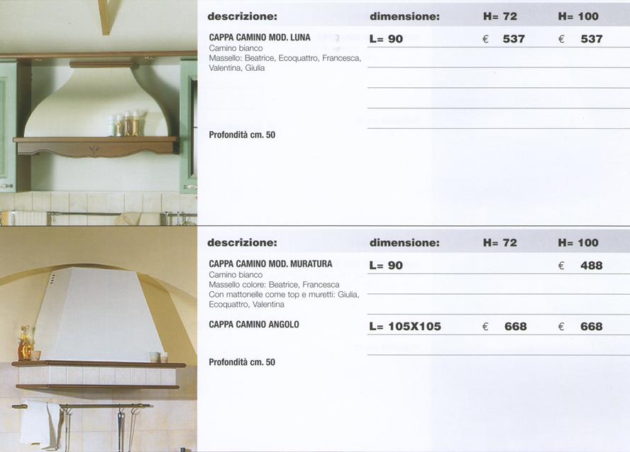 Beautiful cappe classiche per cucina contemporary home interior ideas - Cappe da cucina classiche ...